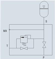 蓄能器安全阀组结构原理