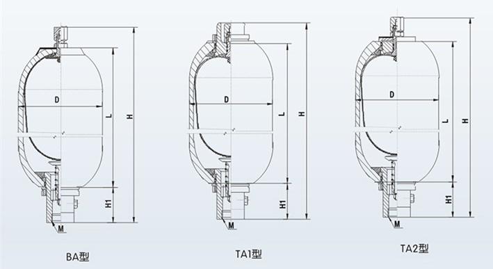 美国ASME蓄能器结构尺寸