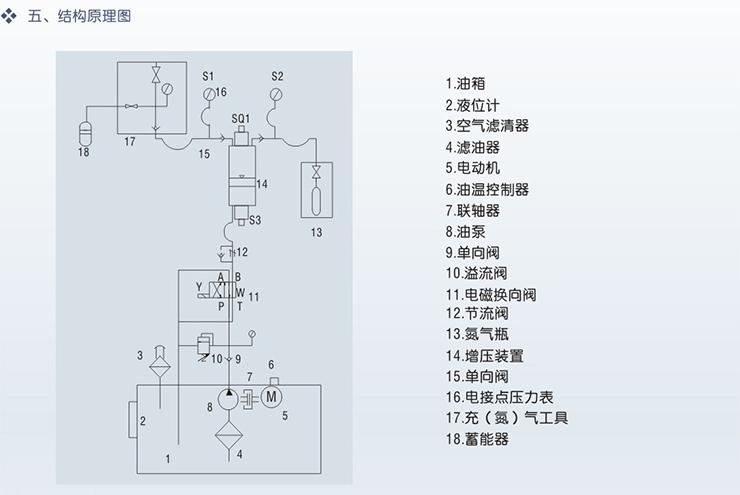 充氮车(氮气增压装置)结构原理