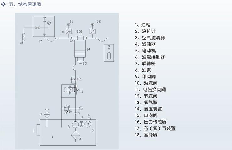 充氮小车(氮气增压装置)结构原理