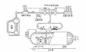 囊式蓄能器工作原理图
