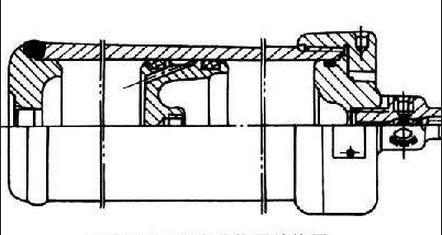 活塞式蓄能器的优缺点对比